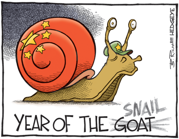 INSIGHT: China, Commodities & #GrowthSlowing  - china year of the snal