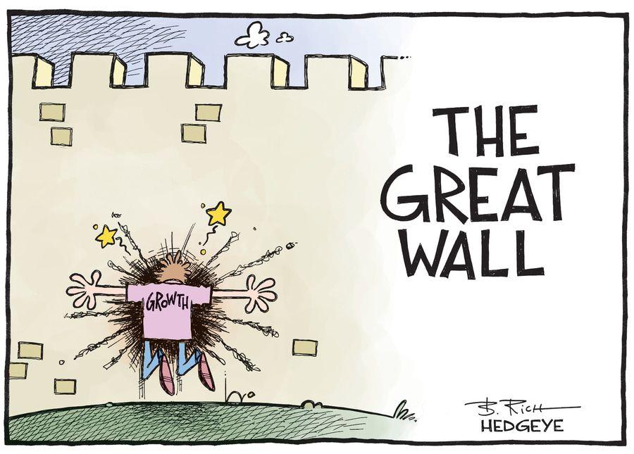 Risultati immagini per hedgeye china wall