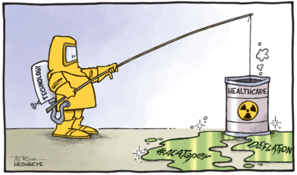 HEDGEYE'S EARLY LOOK | REFORMAGEDDON COMETH! - Cartoon
