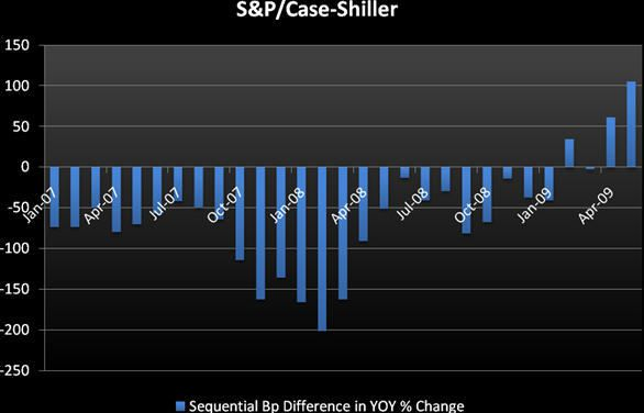 Another Rear View Reality - shiller1