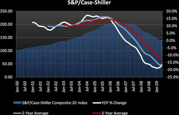 Another Rear View Reality - shiller2