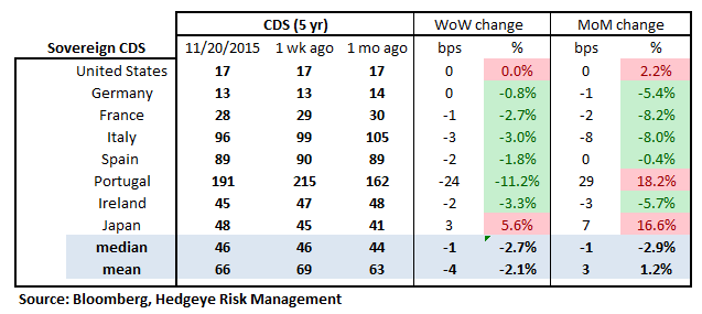 MONDAY MORNING RISK MONITOR | COMMODITY DEFLATION - RM18