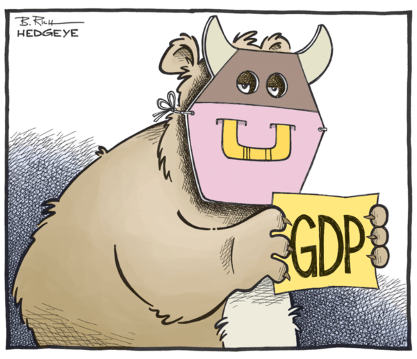 Avail Us From Consensus - bear gdp