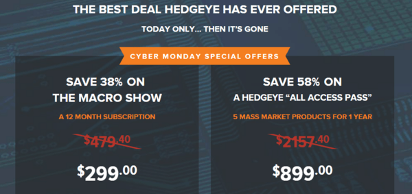 The Best Deal Hedgeye Has Ever Offered (Today Only) - best deal