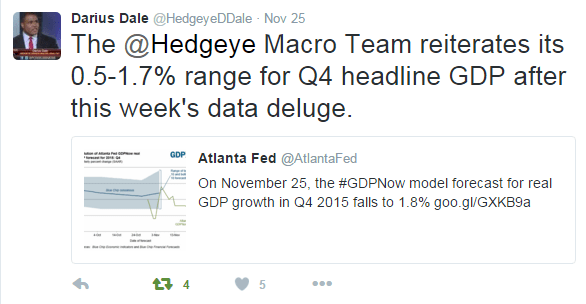 BREAKING: Atlanta Fed Drops GDP Forecast, Now In-Line With Hedgeye - darius tweet GDP