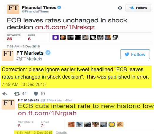 Whoops! Epic Fail For Financial Times On ECB Decision - ft mistake