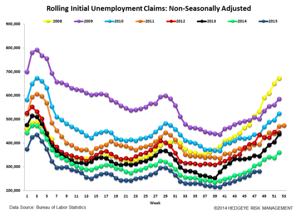 INITIAL JOBLESS CLAIMS | ENERGY STATES CONTINUE TO WEAKEN - Claims6