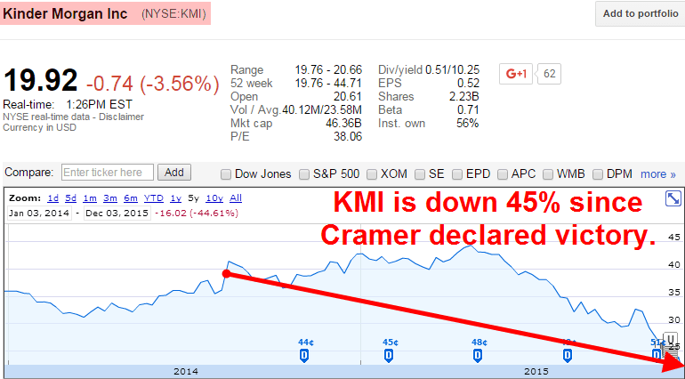Dear Jim Cramer, How About Kinder Morgan? | $KMI - kmi kramer