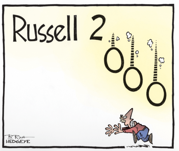 Crash, Boom, Bang! The Russell 2000 Enters Correction Territory (Again) - russell 2000