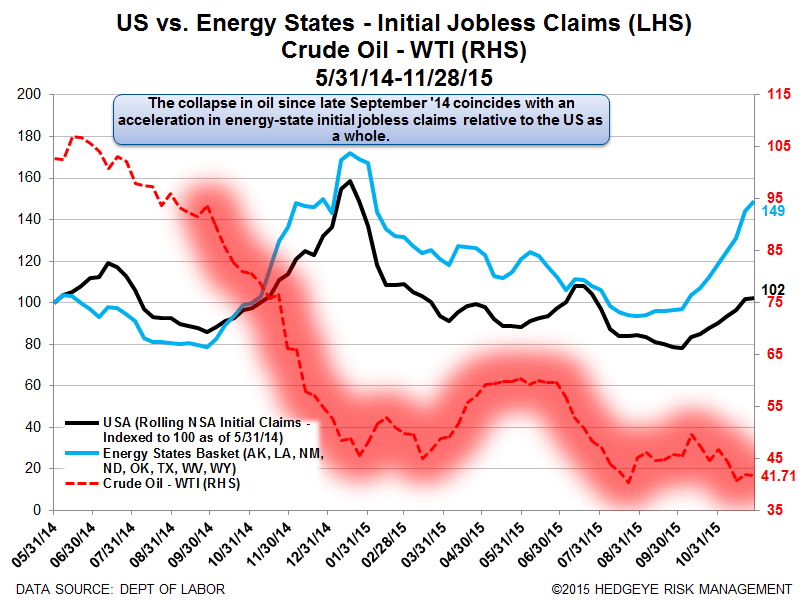 INITIAL JOBLESS CLAIMS | ENERGY LABOR CONTINUES TO TANK - Claims18