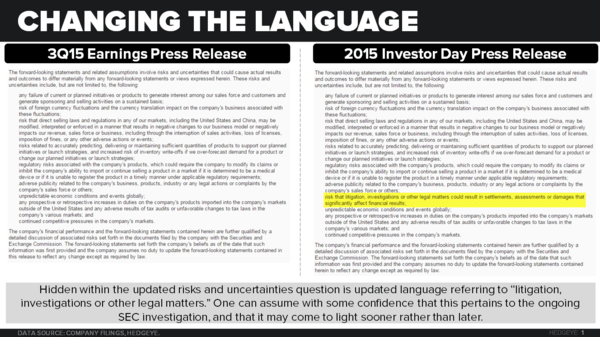 Investing Ideas Newsletter - CHART 1 Investor Day