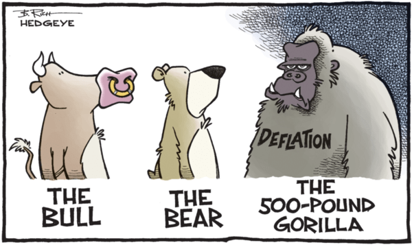 Dovish Pig Hike - deflation 500 pound gorilla