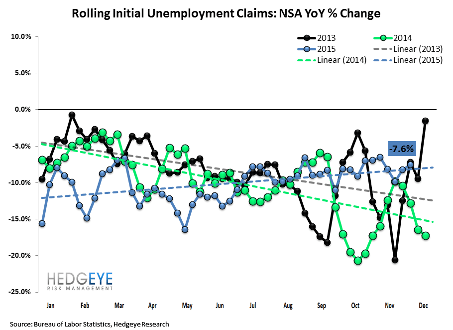 INITIAL JOBLESS CLAIMS | ENERGY CARNAGE CONTINUES - Claims2