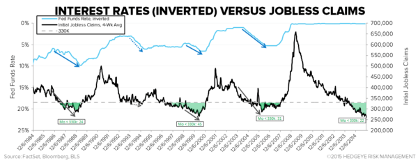 INITIAL JOBLESS CLAIMS | ENERGY CARNAGE CONTINUES - Claims13