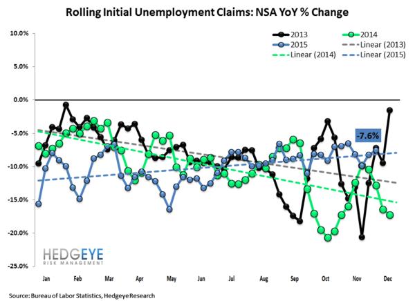 INITIAL JOBLESS CLAIMS | ENERGY CARNAGE CONTINUES - Claims2 normal  1