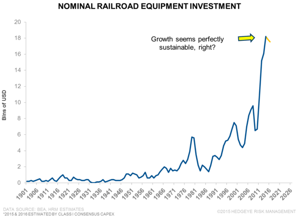 Investing Ideas Newsletter - wab nominal