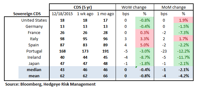 MONDAY MORNING RISK MONITOR | 2 KNOWN RISKS & 1 NEW ONE - RM18