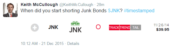 Why I Am Staying Short Junk Bonds | $JNK - jnk rta