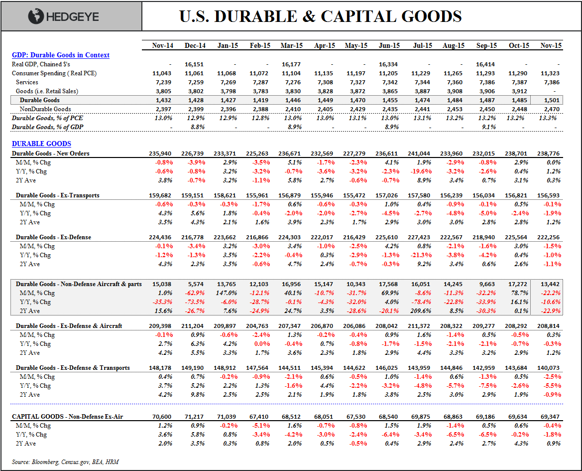 Downhill | A Slope Story - Durable Goods table