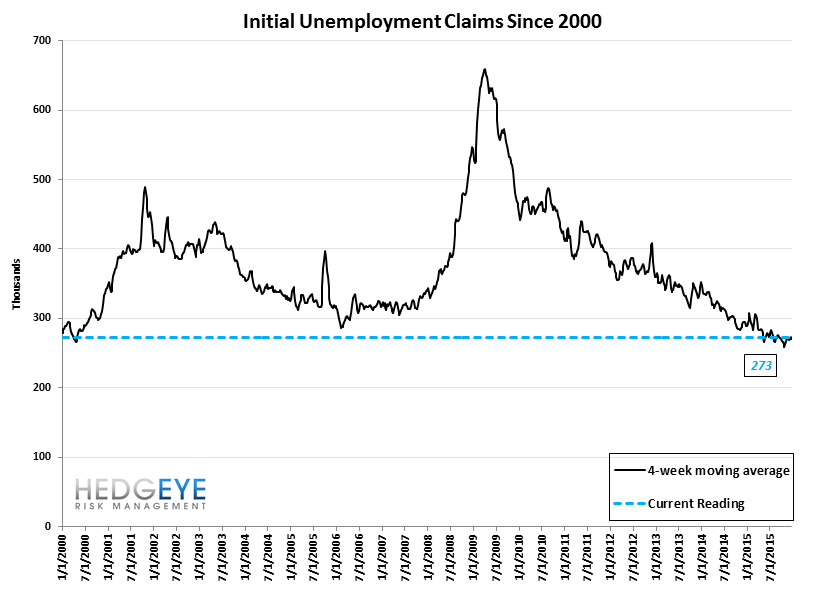 INITIAL JOBLESS CLAIMS | ENERGY STATE BLOWOUT - Claims10