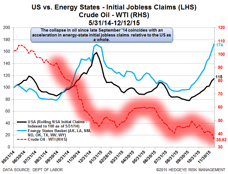INITIAL JOBLESS CLAIMS | ENERGY STATE BLOWOUT - Claims18