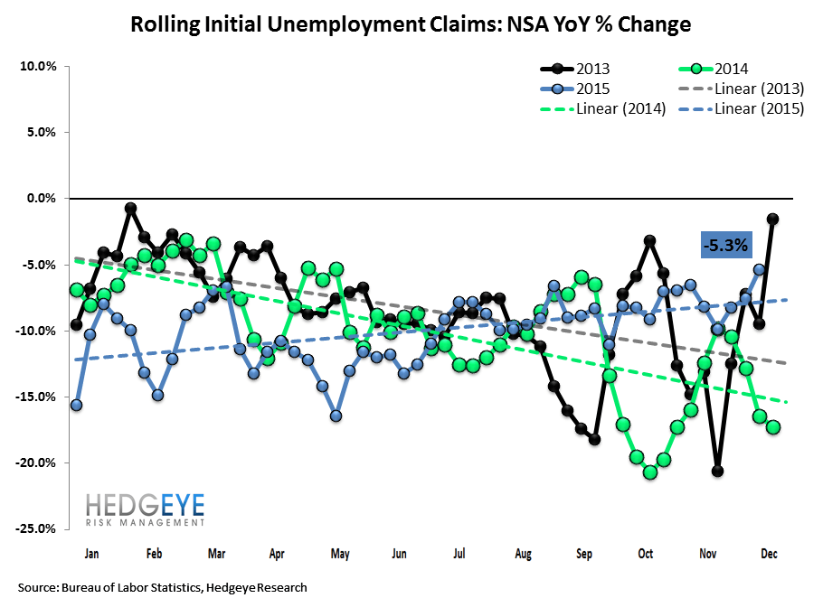 INITIAL JOBLESS CLAIMS | ENERGY STATE BLOWOUT - Claims2