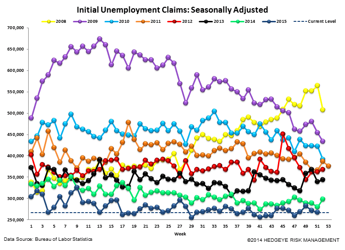 INITIAL JOBLESS CLAIMS | ENERGY STATE BLOWOUT - Claims4