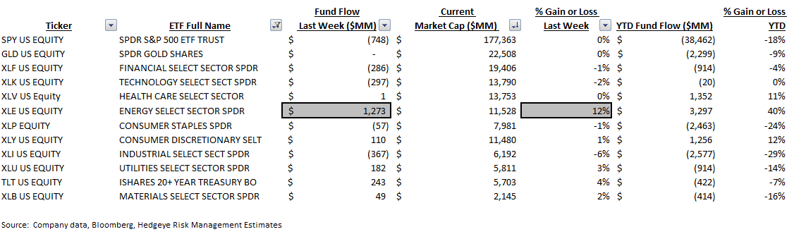 [UNLOCKED] Fund Flow Survey | Record Domestic Equity Outflows in 2015 - ICI9