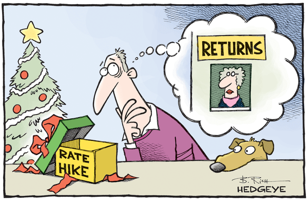 Cartoon of the Day: Return Policy? - rate hike cartoon 12.30.2015