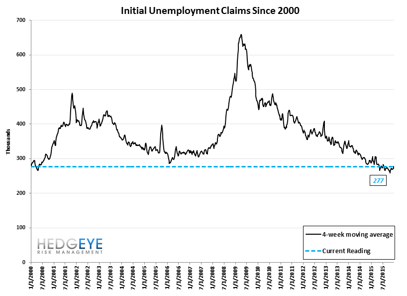 Initial Jobless Claims | Raise Shields! - Claims10