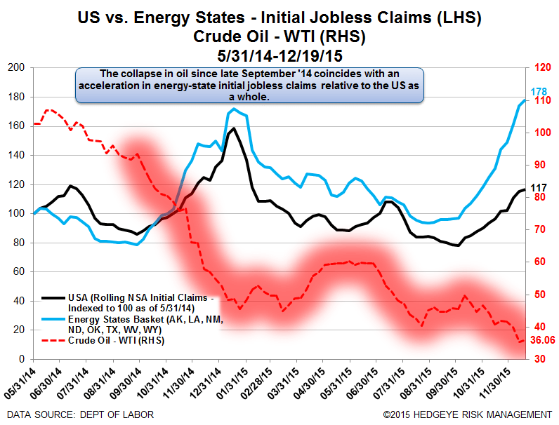 Initial Jobless Claims | Raise Shields! - Claims18