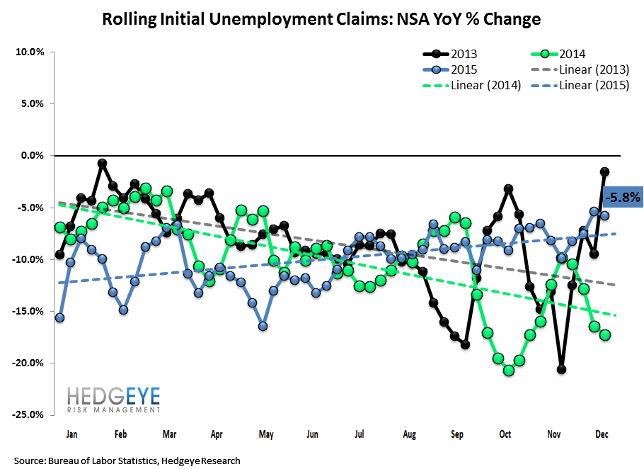 Initial Jobless Claims | Raise Shields! - Claims2
