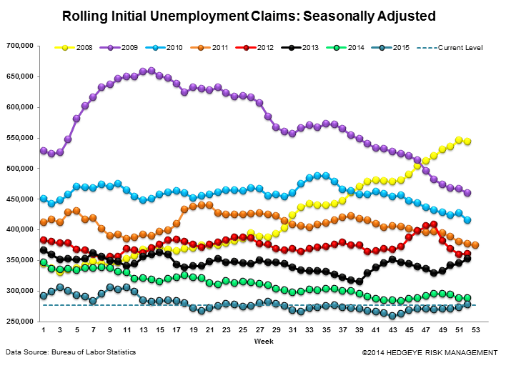Initial Jobless Claims | Raise Shields! - Claims3