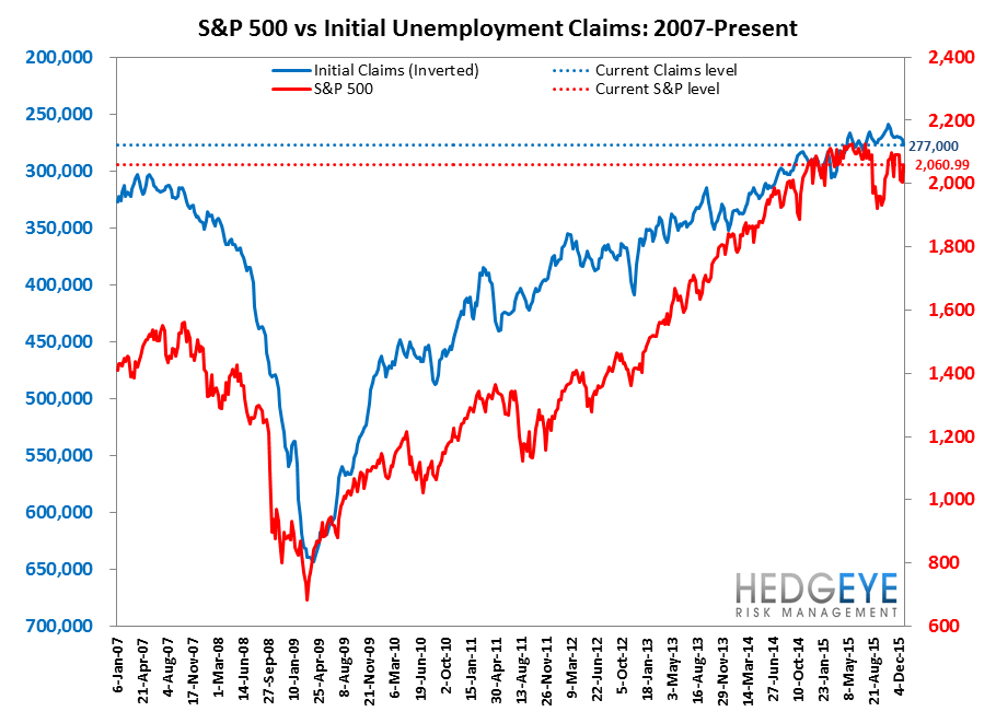 Initial Jobless Claims | Raise Shields! - Claims7