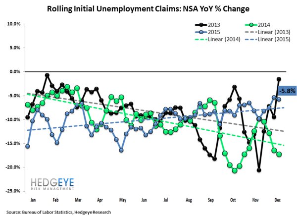 INITIAL JOBLESS CLAIMS | RAISE SHIELDS! - Claims2 normal  2