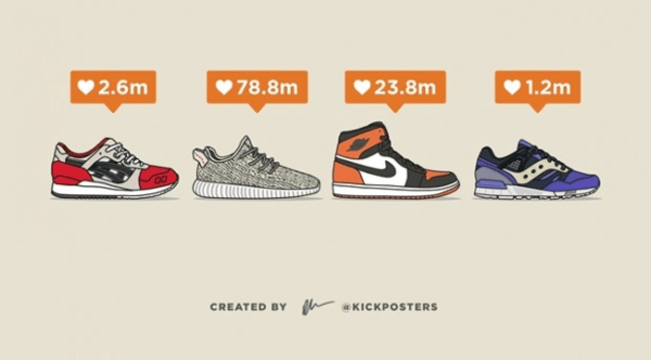 Retail Callouts (1/5) | AMZN 3rd Party, NKE Flyknit Patent - 1 5 16 chart2