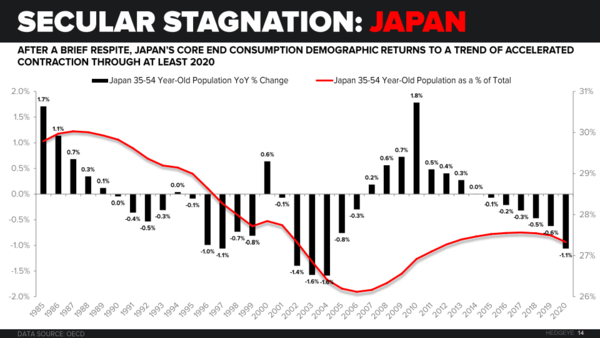 The #CurrencyWar Is a War On Your PnL; Engage Appropriately - JAPAN 35 54 YEAR OLD