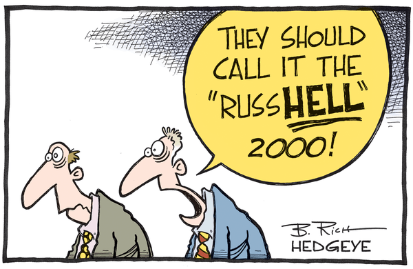 Why Old Wall's Credibility Is Crashing Faster Than The Russell 2000 - RussHELL cartoon 01.13.2016