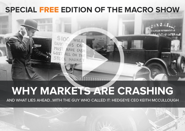 REPLAY of The Macro Show: Why Markets Are Crashing  - TMS replay final