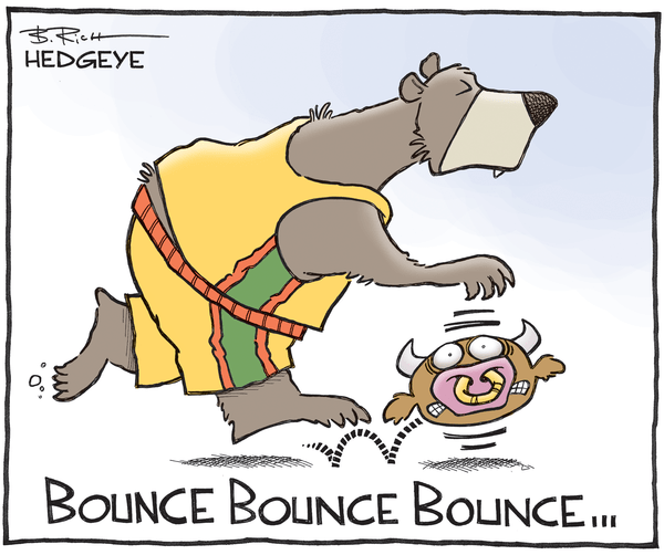 This Chart Shows Why The Stock Market Selloff Isn't Over - bounce cartoon 01.12.2016