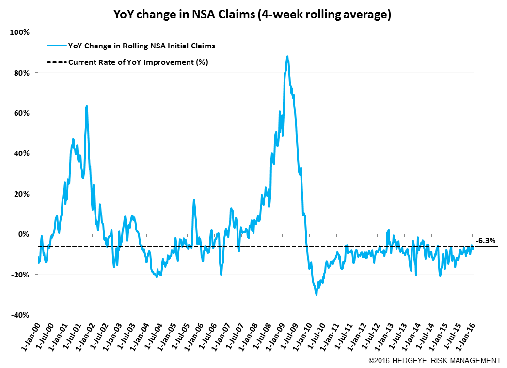 Initial Claims | Twenty Six Thousand From the Bottom - Claims11