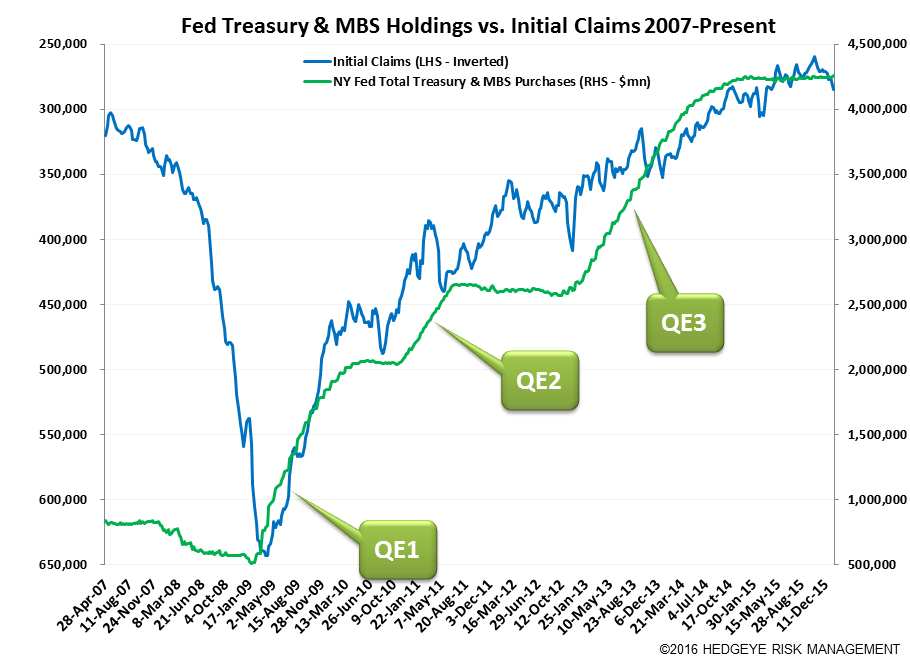 Initial Claims | Twenty Six Thousand From the Bottom - Claims8