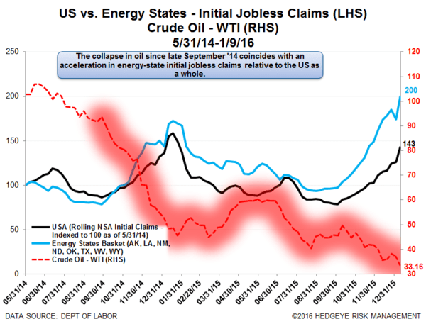 Initial Claims | 26K From the Bottom - Claims18 normal  2