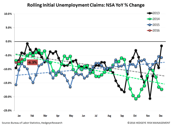 [UNLOCKED] Initial Jobless Claims | 26K From the Bottom - Claims2 normal  3