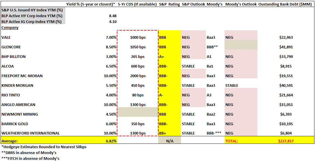 NOTCH RISK - chart1 IG to HY