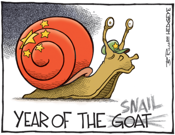 INSTANT INSIGHT | Europe, China & #GrowthSlowing - china year of the snal