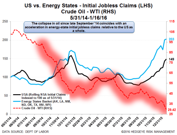 INITIAL CLAIMS | JURASSIC MARKETS   - Claims12 normal