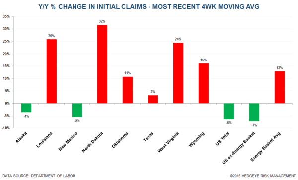 INITIAL CLAIMS | JURASSIC MARKETS   - Claims13 normal