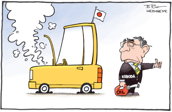 Central Planners Gone Wild! Delusions, Hallucinations & Pipe Dreams - kuroda