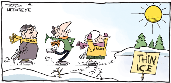 Cartoon of the Day: Skating On Thin Ice - central banker cartoon 02.02.2016